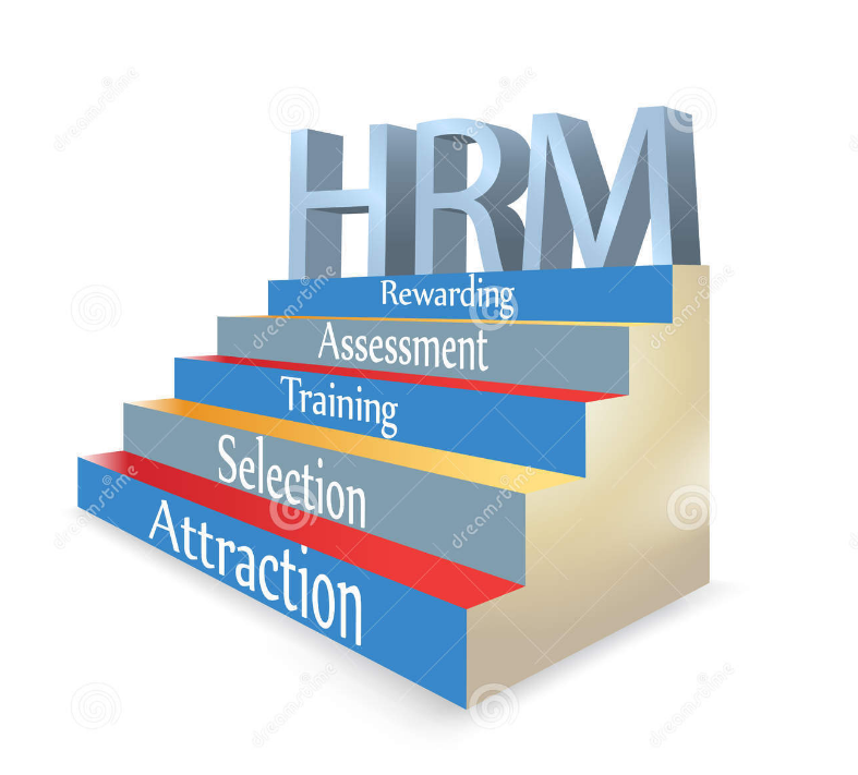 HR Executive Jobs in Lahore - February 2018